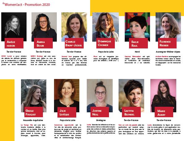 Women Act -  entrepreneuriat social féminin - promotion 2020 1
